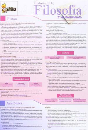 LA GUÍA DE MICHA, HISTORIA DE LA FILOSOFÍA, 2 BACHILLERATO